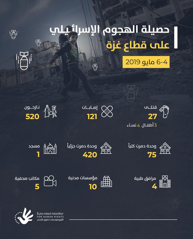 حصيلة الهجوم الإسرائيلي على قطاع غزة 4-6 مايو 2019