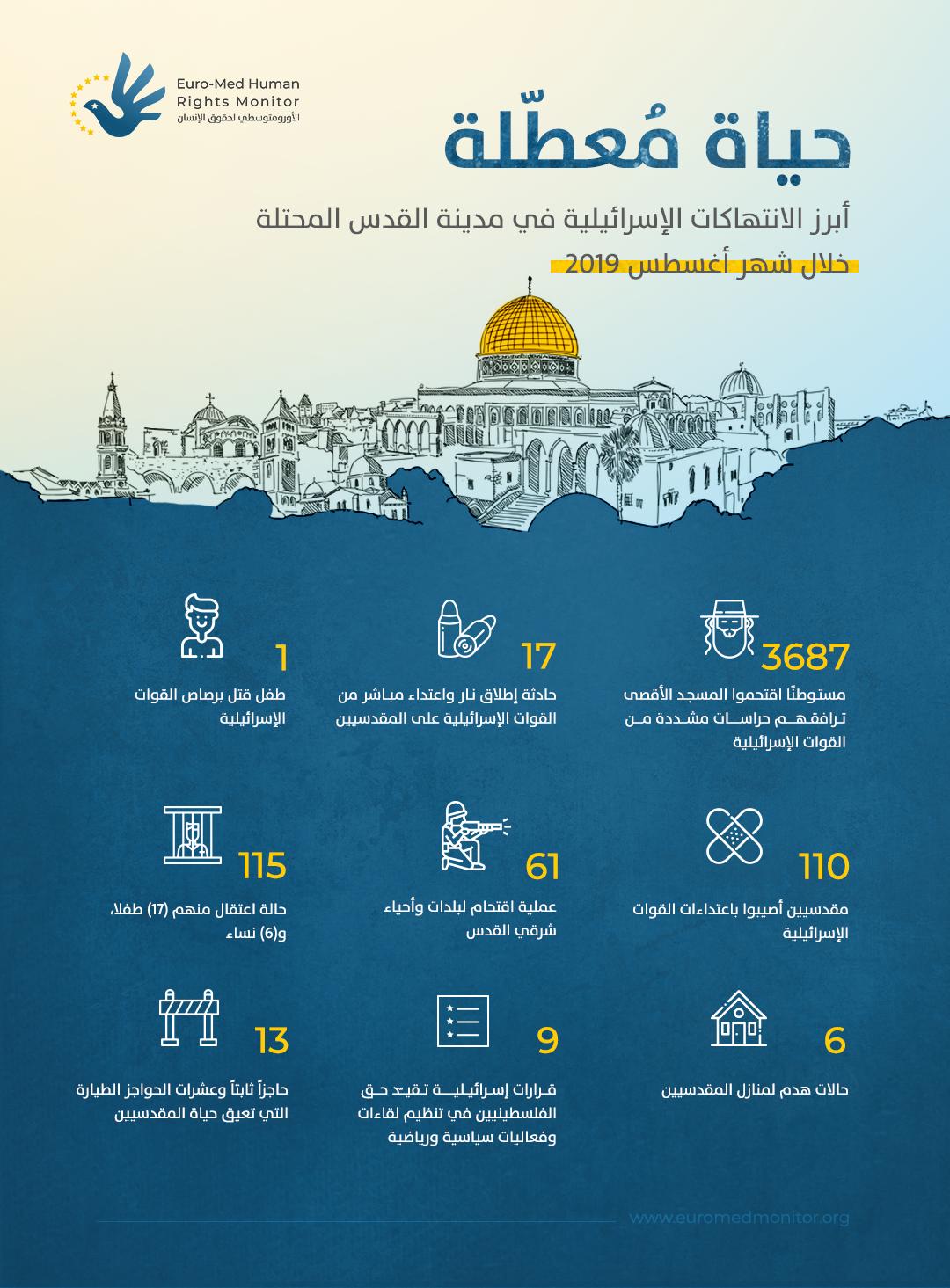 أبرز الانتهاكات الإسرائيلية في مدينة القدس المحتلة خلال شهر  أغسطس 2019