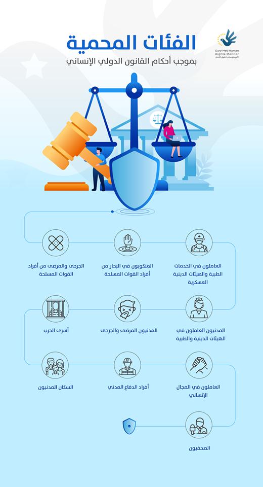 الفئات المحمية بموجب أحكام القانون الدولي الإنساني