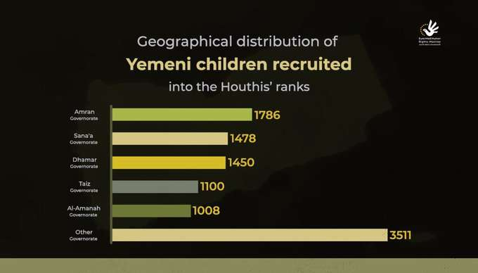 Geographical distribution of Yemeni children recruited into the Houthis' ranks