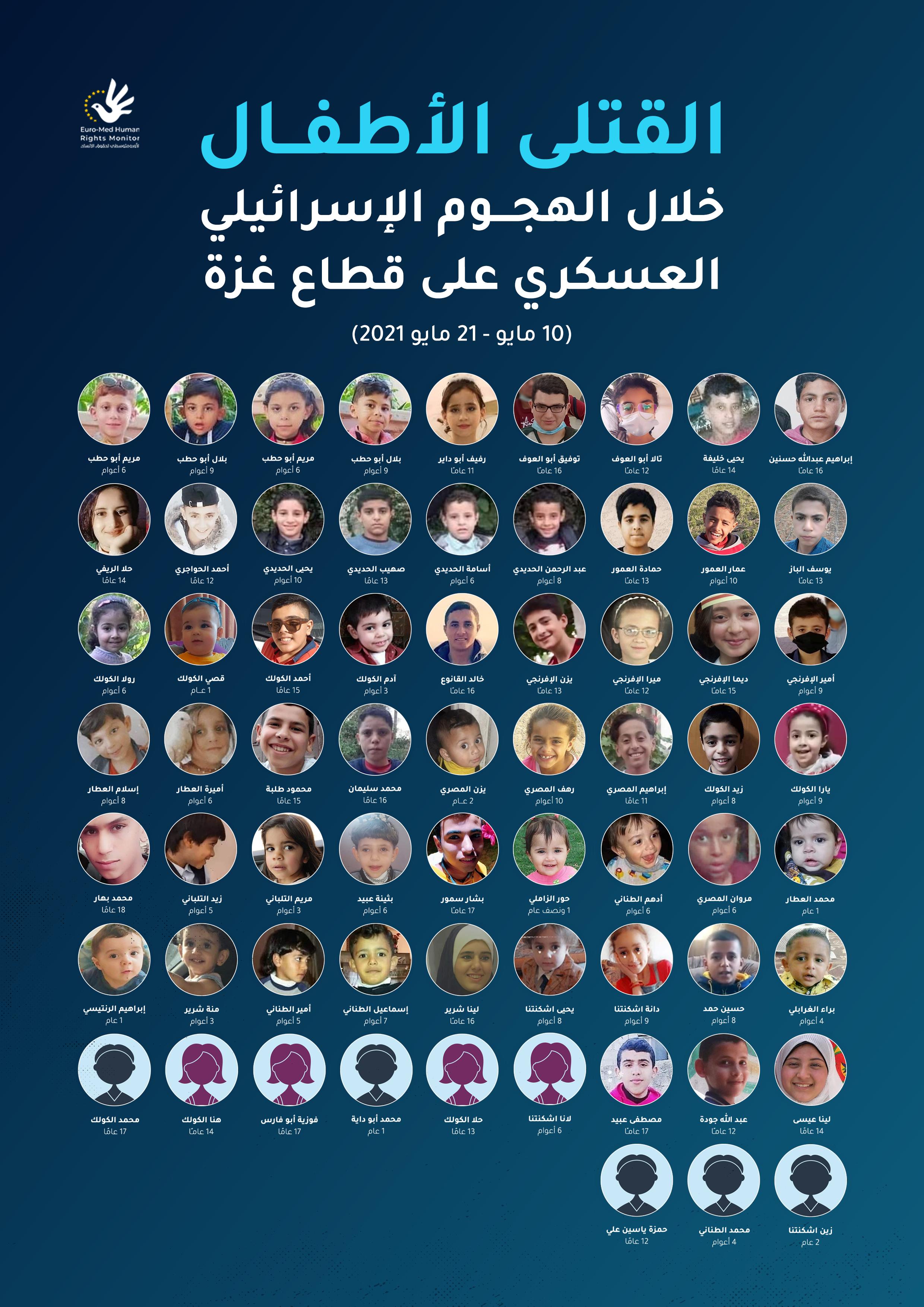 القتلى الأطفال خلال الهجوم الإسرائيلي العسكري على قطاع غزة (10 - 21 مايو 2021)
