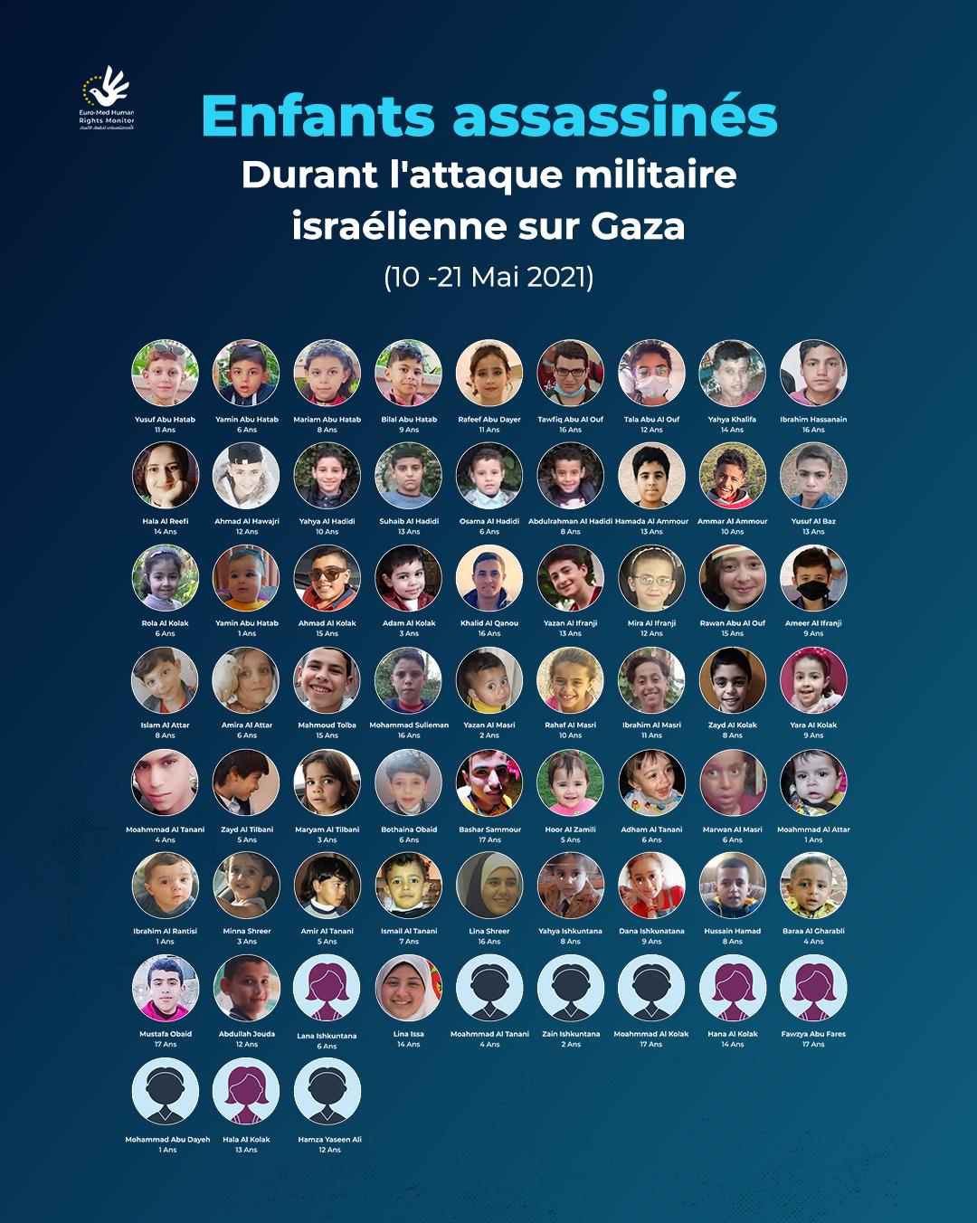 Enfants assassinés Durant l'attaque militaire israélienne sur Gaza (10-21 Mai 2021)