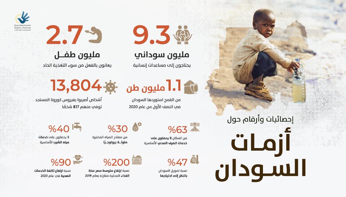 السودان..سيل من الأزمات