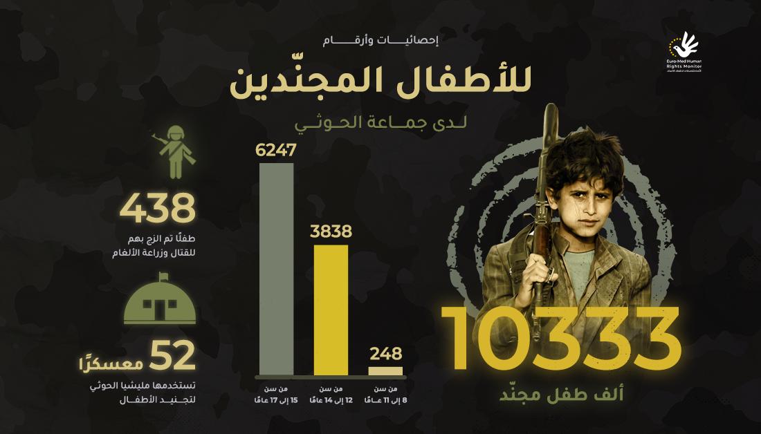 إحصائيات وأرقام حول تجنيد جماعة الحوثي للأطفال في اليمن