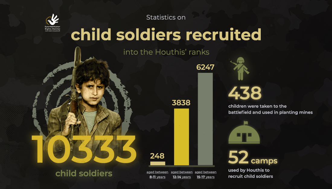 Statistics on child soldiers recruited into the Houthis' ranks in Yemen